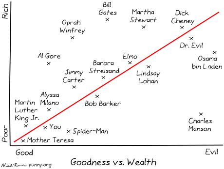 00024_money_vs_evil