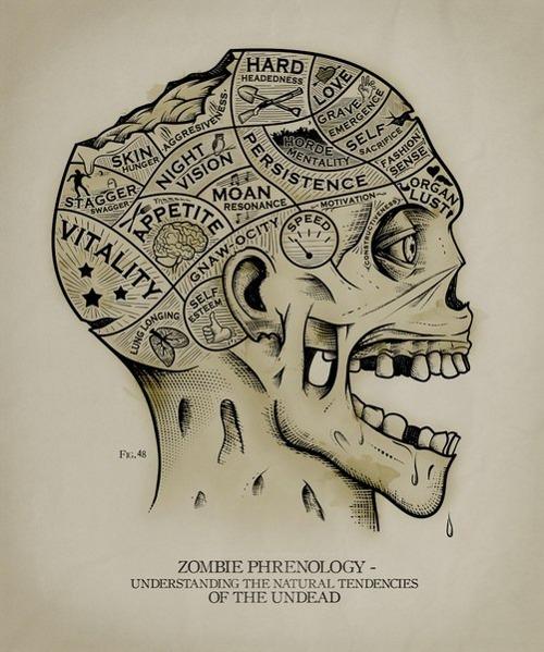 zombie brain apocalypse