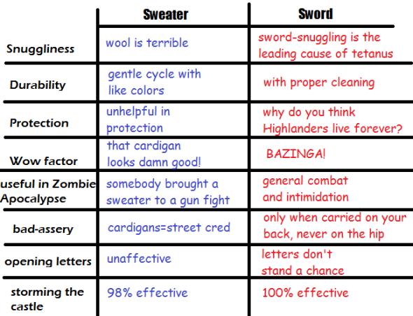 sweater v sword