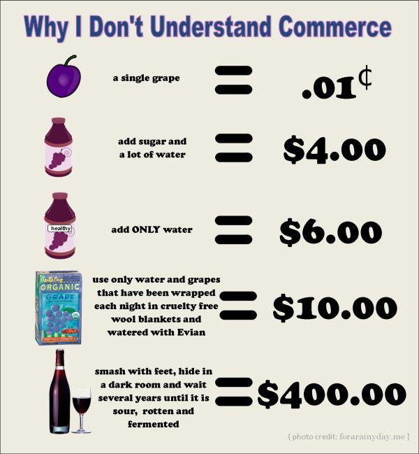 wine grapes juice commerce